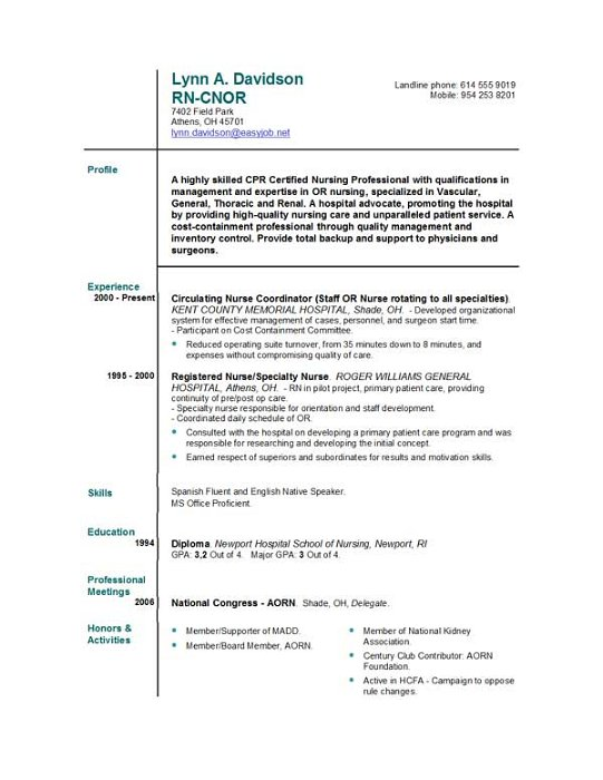 sample resume august 2015